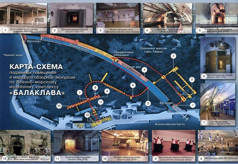 Музей подводных лодок в Балаклаве схема