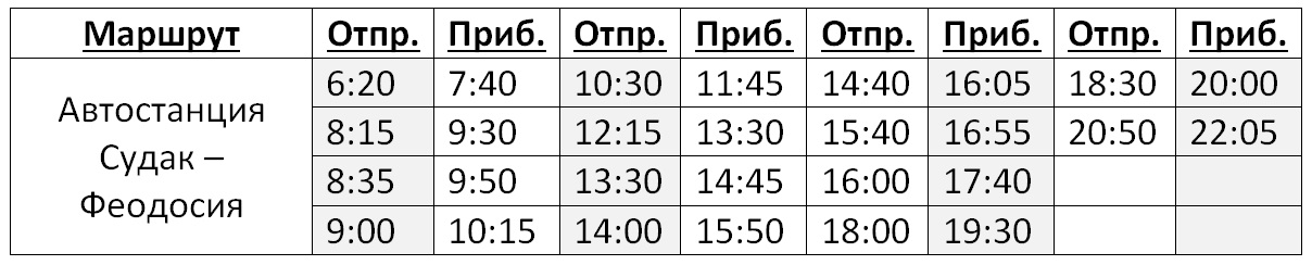 Расписание автобусов Судак - Феодосия 2017