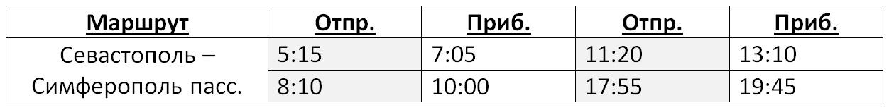 электрички из Севастополя в Симферополь на лето 2017 года
