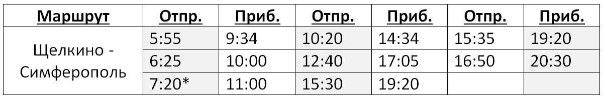 расписание автобусов Щелкино - Симферополь на 2017 год