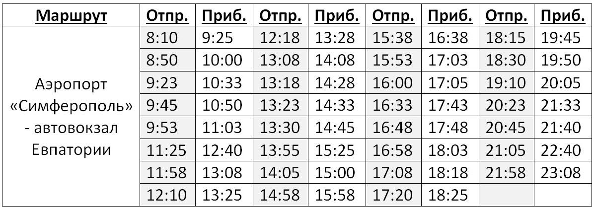 Расписание автобусов аэропорт Симферополь – Евпатория 2017
