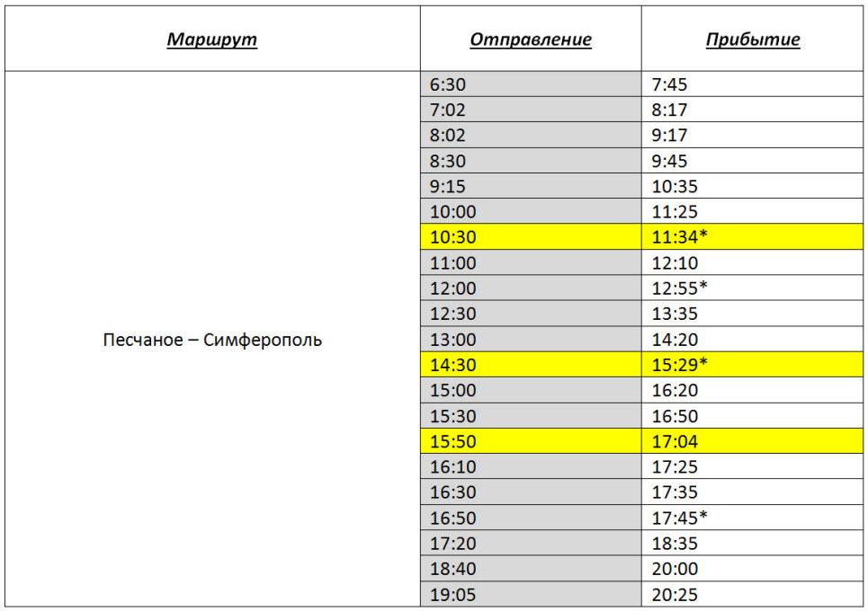 расписание автобусов Песчаное - Симферополь на 2017 год