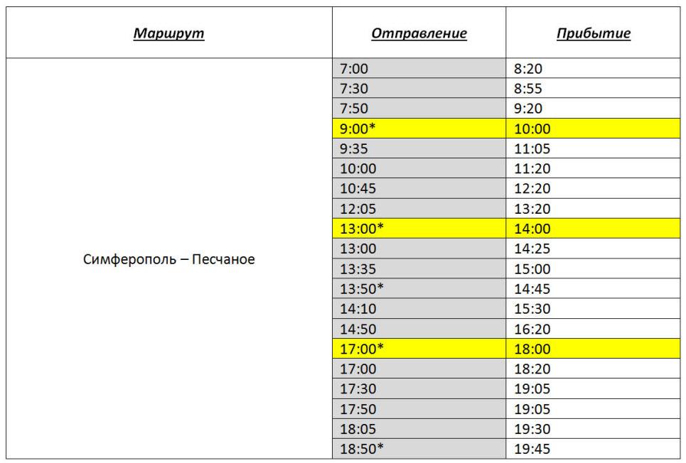 расписание автобусов Симферополь - Песчаное на 2017 год