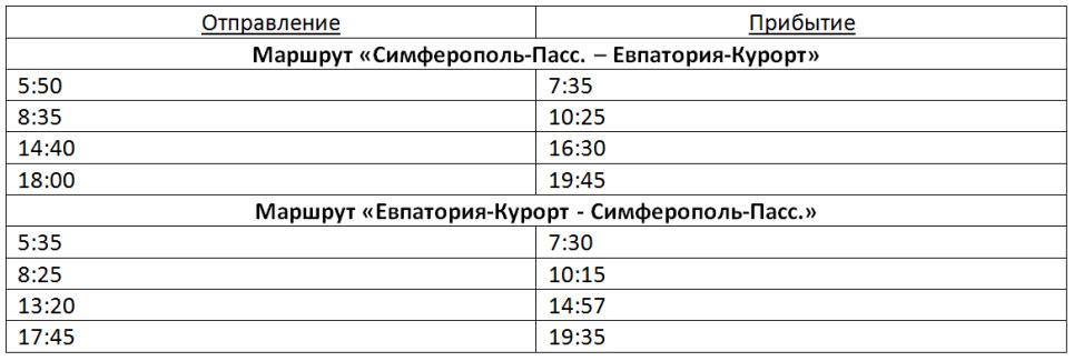 расписание электричек Симферополь - Евпатория на 2017 год