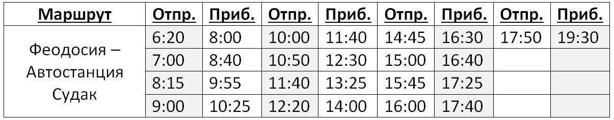 Расписание автобусов Феодосия - Судак 2017