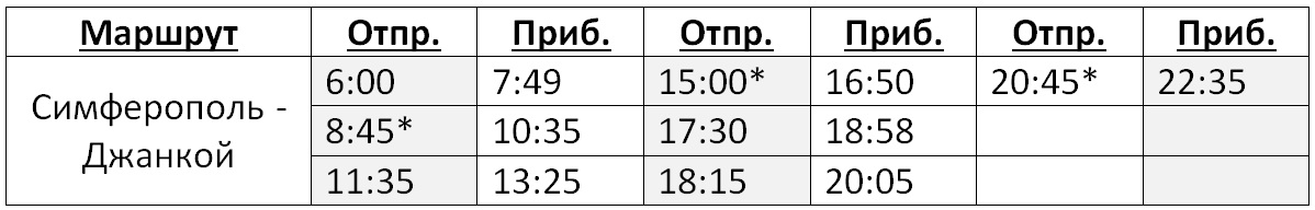 Расписание электричек Симферополь - Джанкой на 2017 год