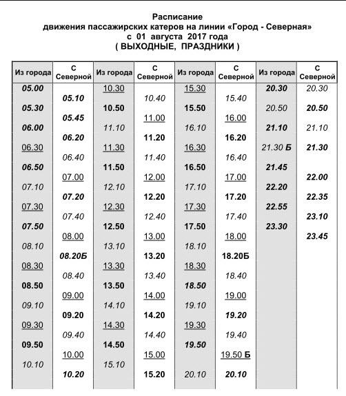 Расписание катеров «Севастополь – Северная сторона» по выходным и праздникам 2017 года