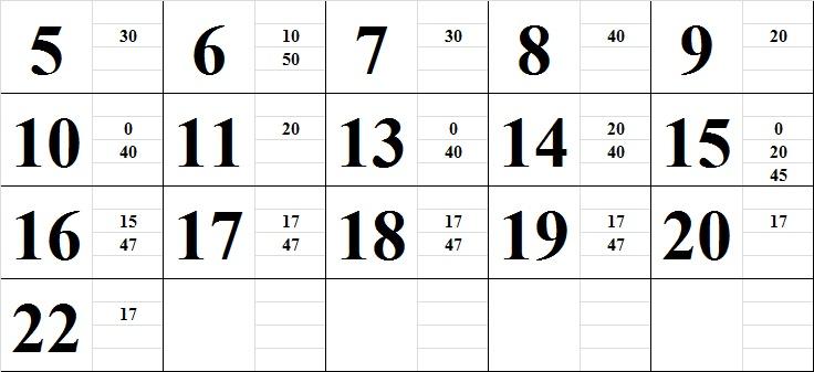 Расписание троллейбусов «Ялта - аэропорт Симферополь» на 2017 год