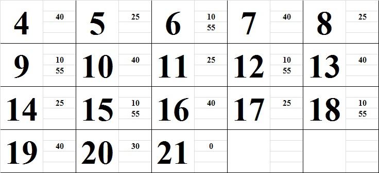 Расписание троллейбусов «аэропорт Симферополь – Ялта» на 2017 год