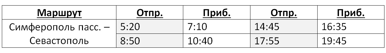 электрички из Симферополя в Севастополь на лето 2017 года