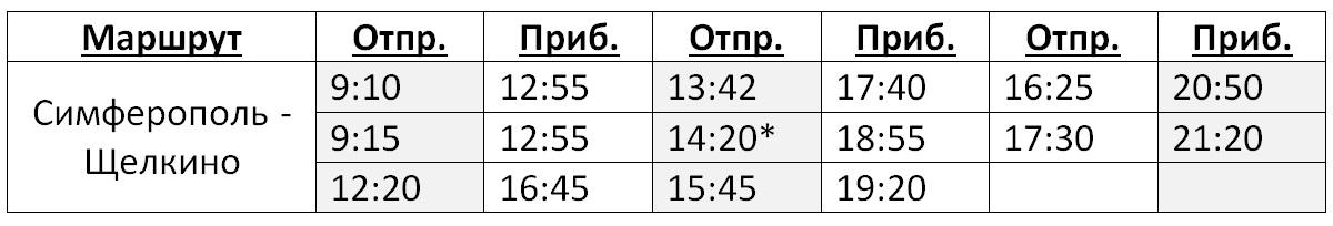 расписание автобусов Симферополь - Щелкино на 2017 год