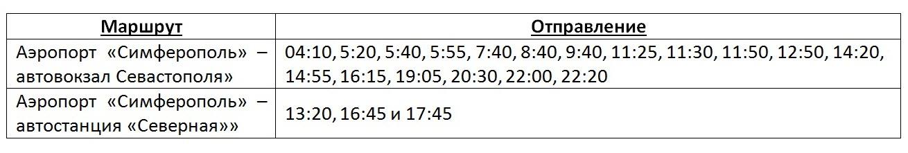 Расписание автобусов аэропорт Симферополь – Севастополь на 2017 год