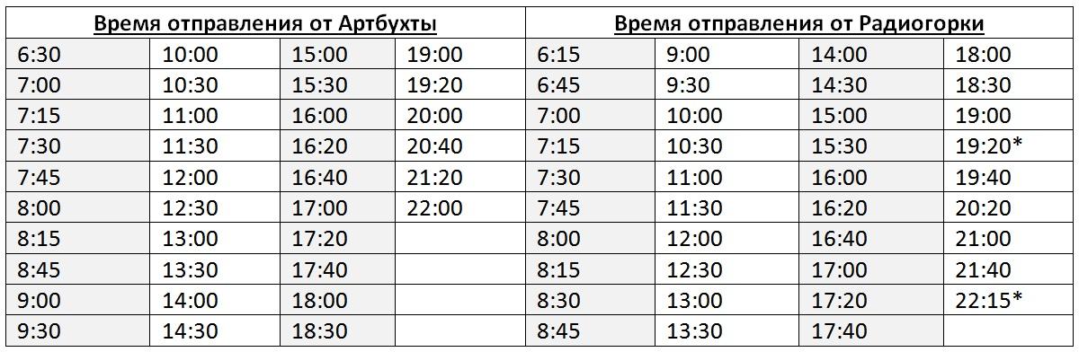 расписание катеров Артбухта Радиогорка на будни 2017 года