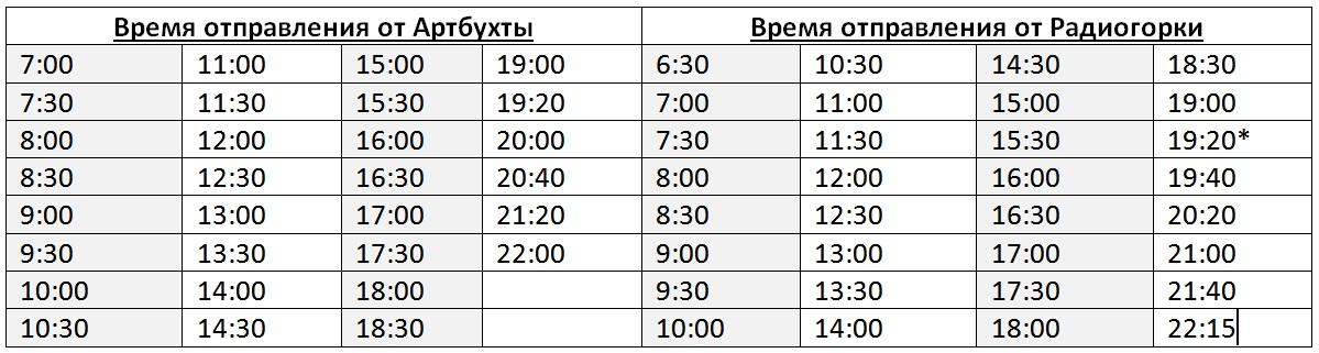 расписание катеров Артбухта Радиогорка на выходные 2017 года