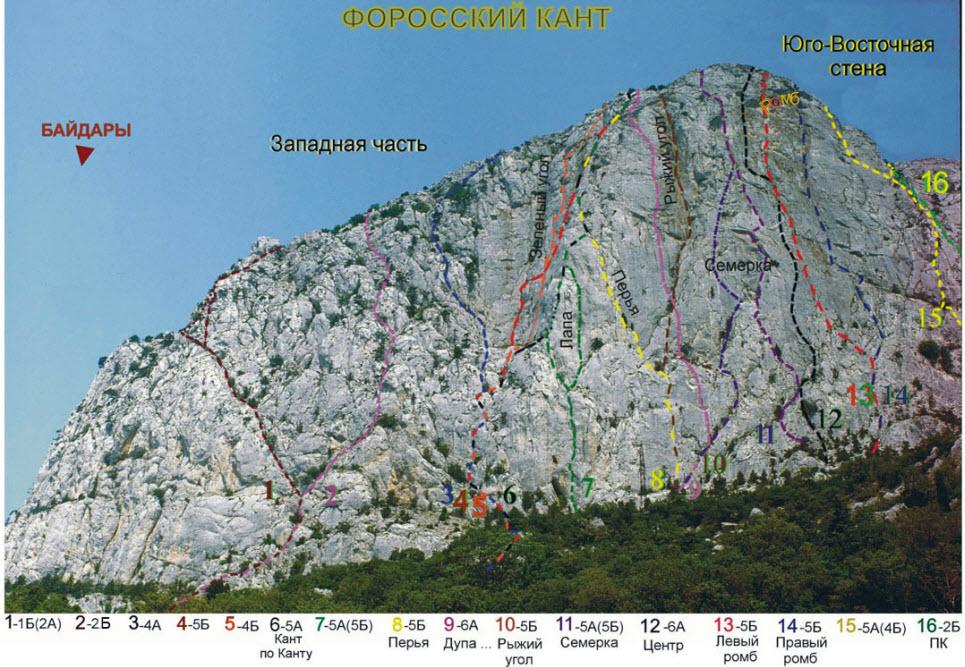 схема альпинистских трасс