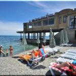 Отели и гостиницы Крыма с собственными пляжами и бассейнами — ТОП-5