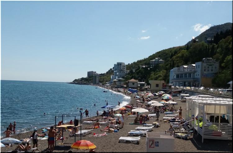 Центральный пляж Рабочки