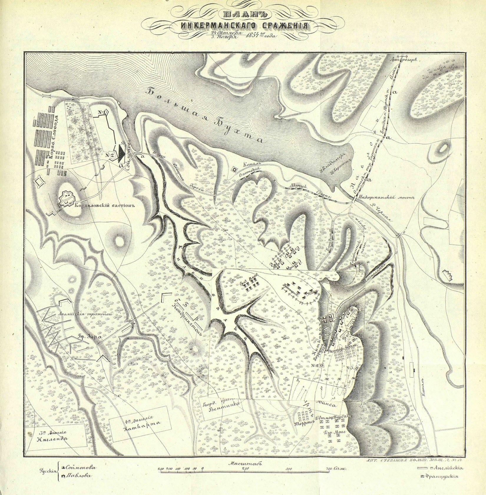 Сражение под Инкерманом 1854 года в Севастополе